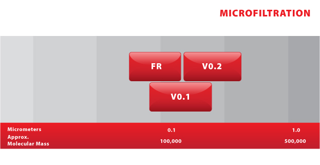 MF - MF Sliding Scale
