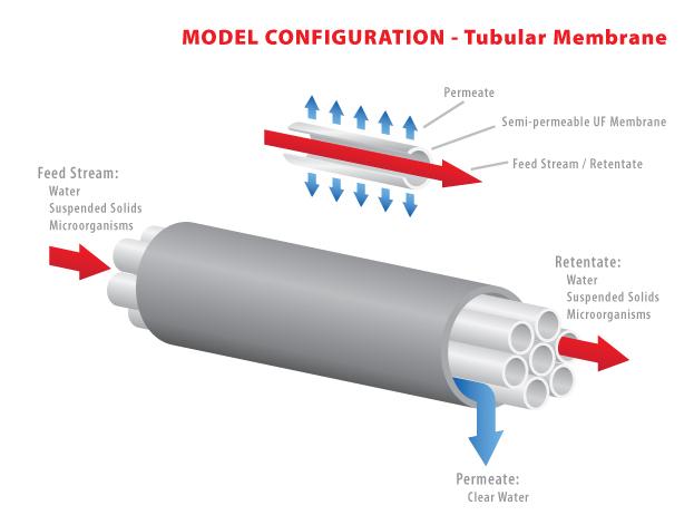 LC24 - Tubular Module