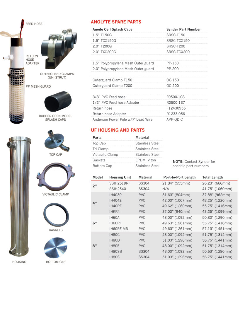 Membrane-Accessories-and-Spare-Parts-(2)